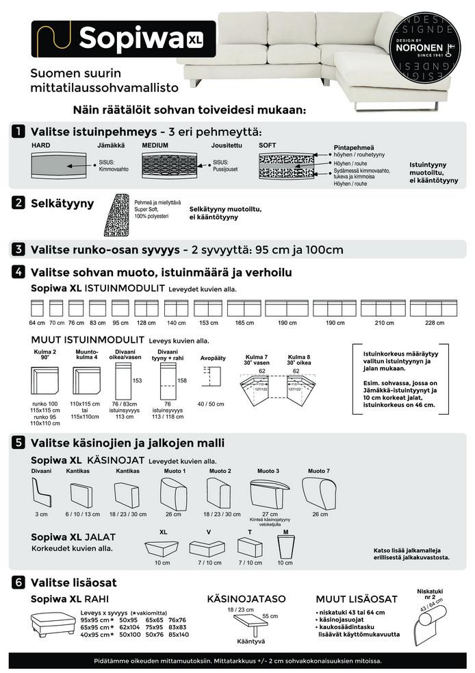Sopiwa XL divaanisohva 238 tarjouskankailla
