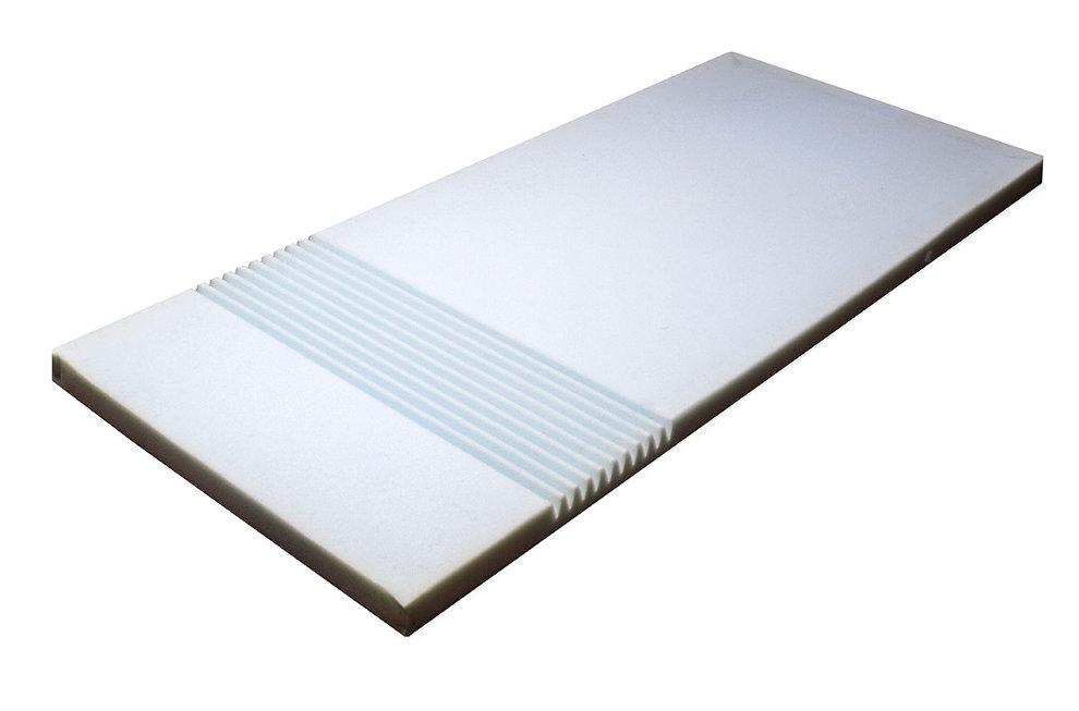 UniKOODI sijauspatja Maxi 3-vyöhykkeinen