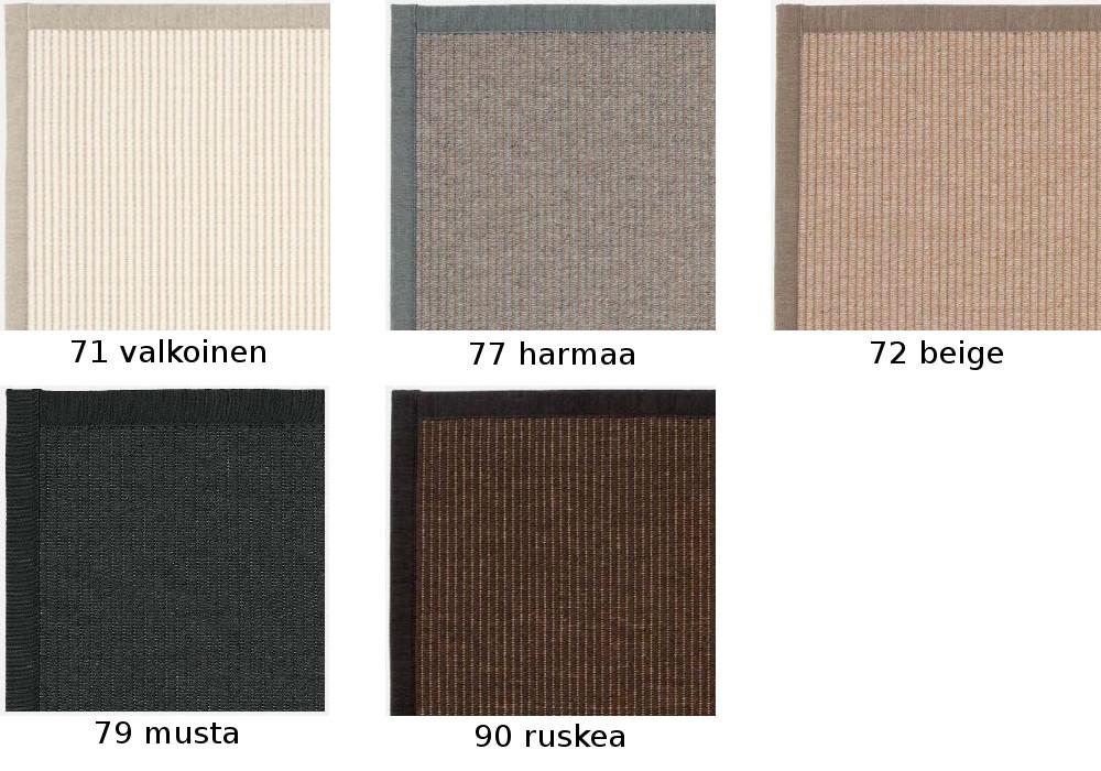 Tunturi matto 80 x 150 cm