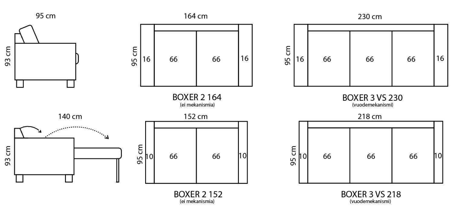 Boxer 3-ist. vuodesohva 218 cm Melody 84
